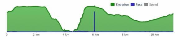 parcours 20 mars 2013